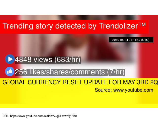 GLOBAL CURRENCY RESET UPDATE FOR MAY 3RD 2Q19