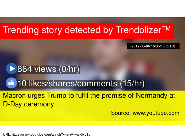 Macron urges Trump to fulfil the promise of Normandy at D
